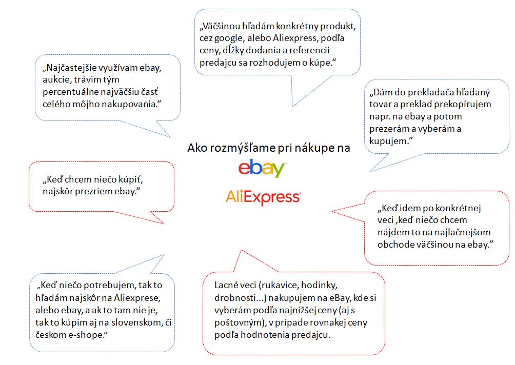 citacie-ebay